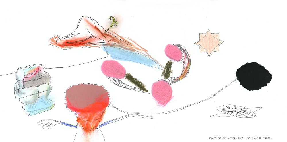 Sternfliesse mit Mutterfiguren