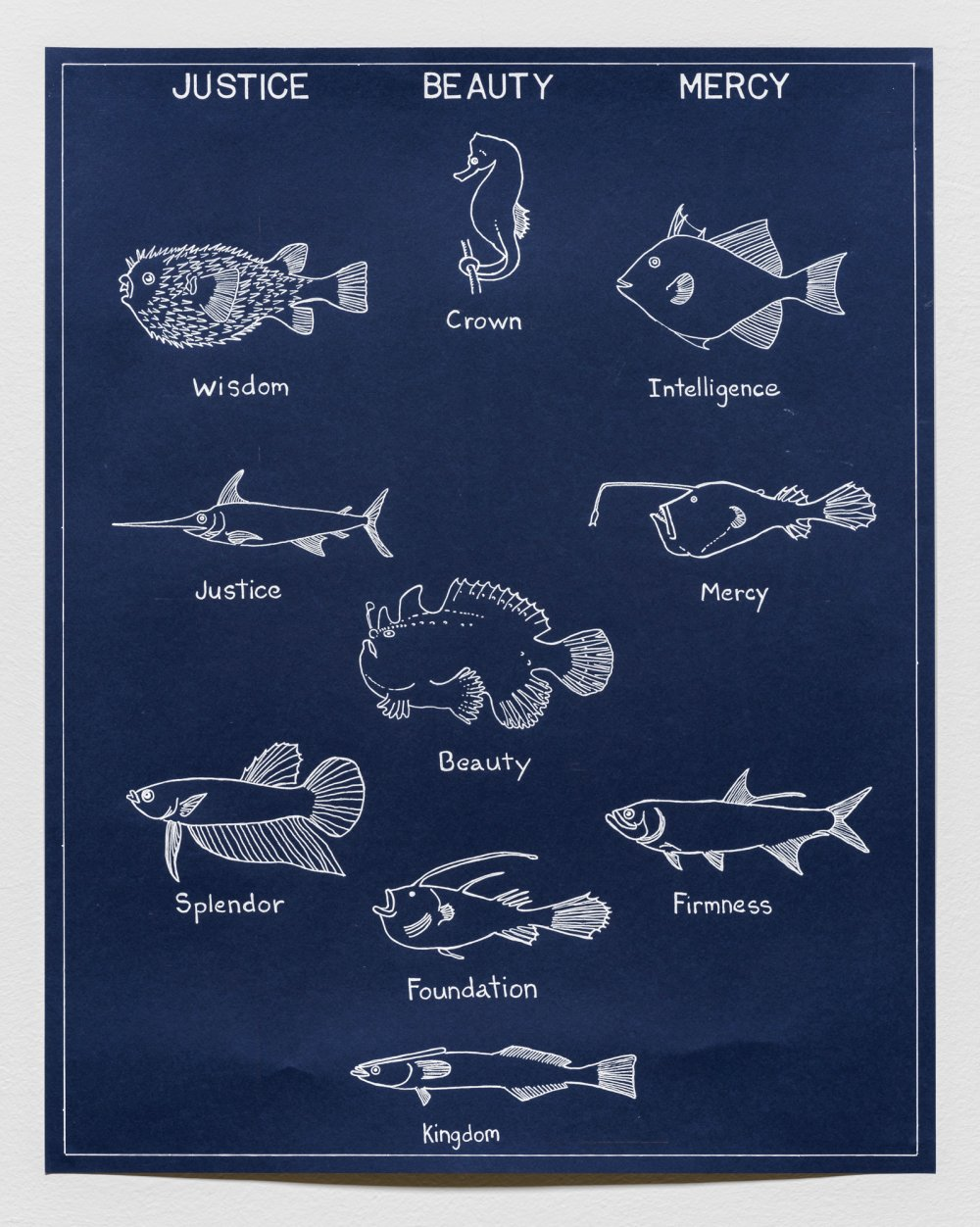 Ichthyology of Cardinal Virtues